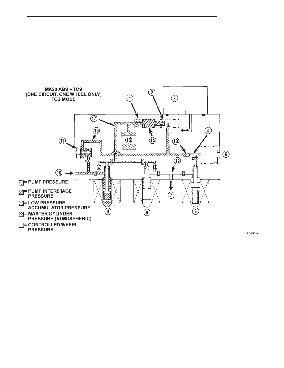 Wiring Diagram In Addition Mopar Electronic Ignition Wiring Diagram