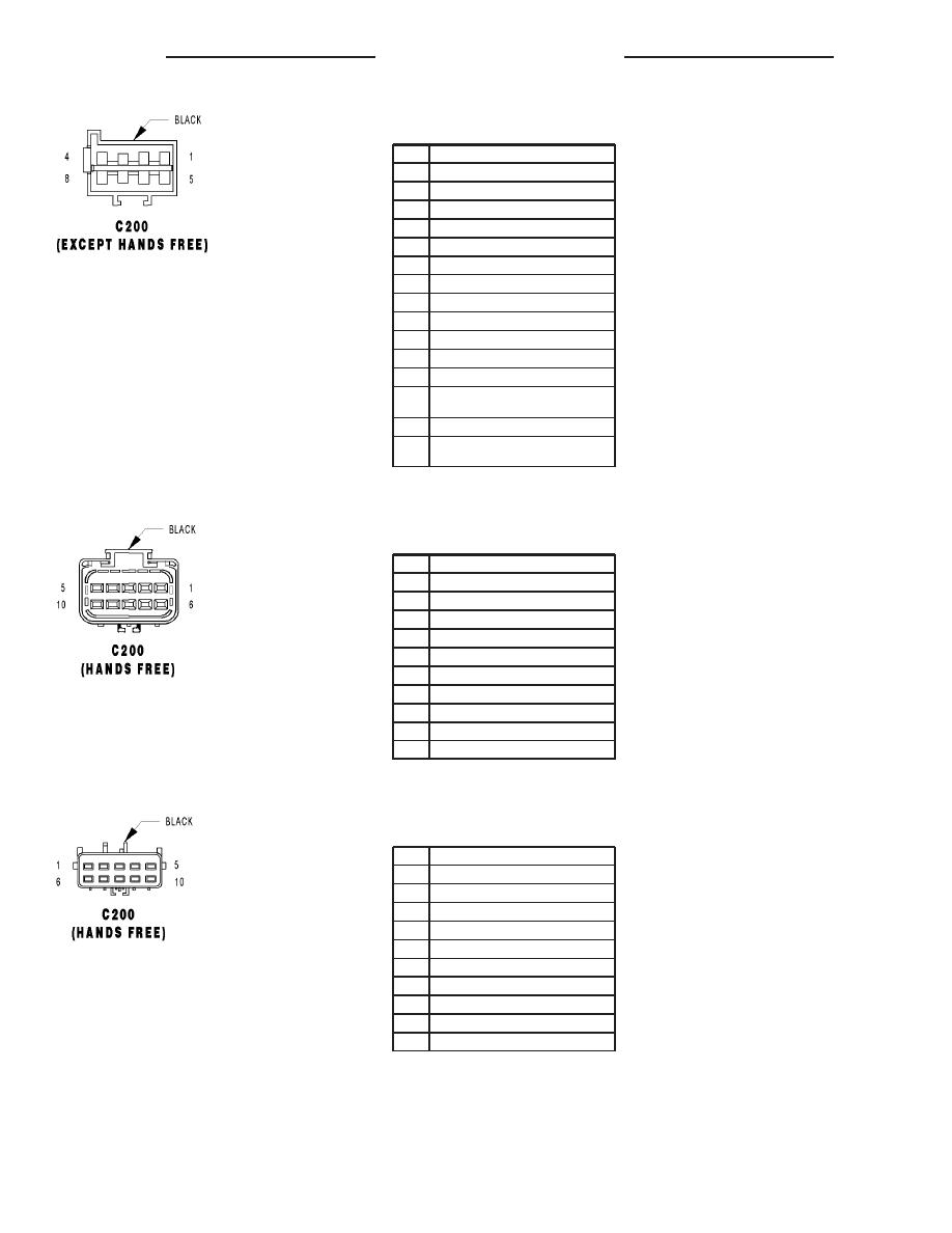 free manual for pt cruiser