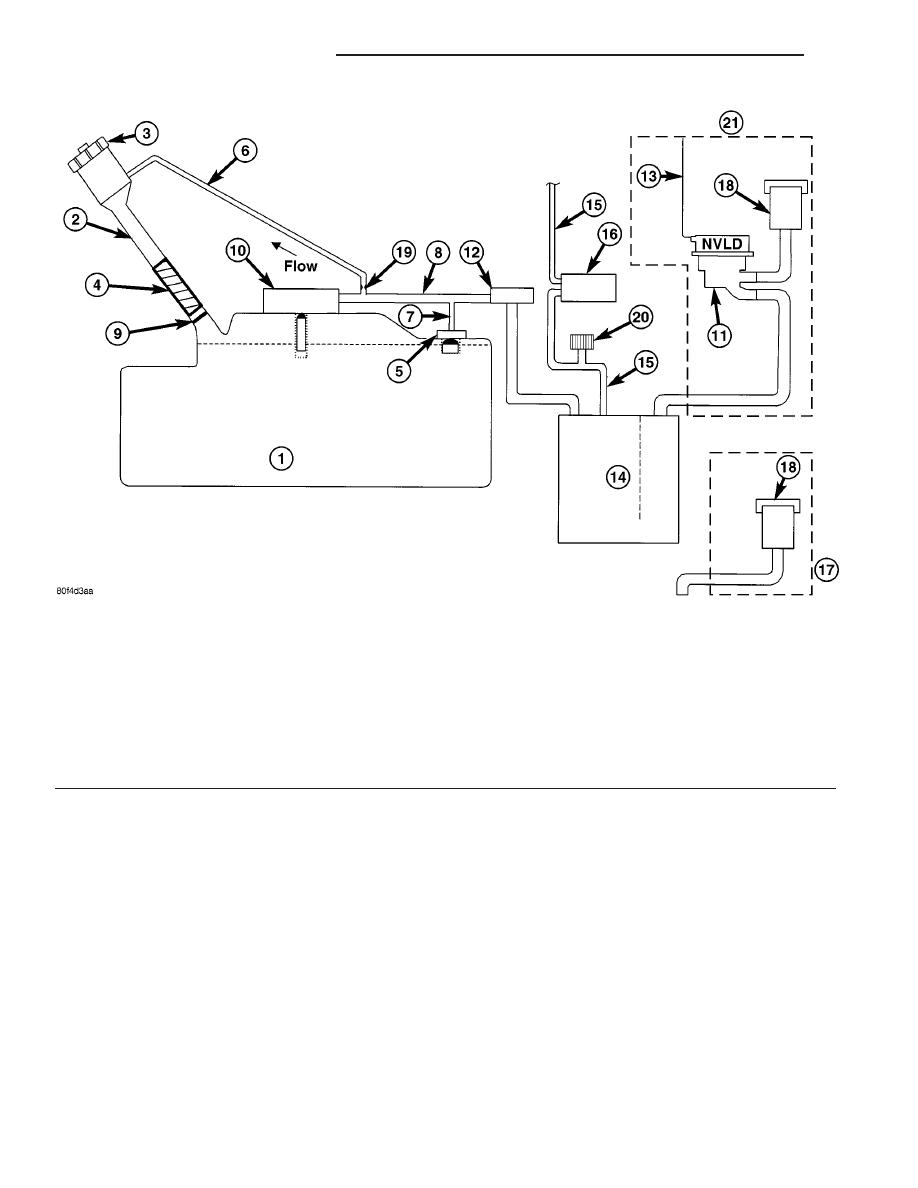 pt cruiser emissions system diagram wiring diagram online PT Cruiser Wheels Diagram chrysler pt cruiser manual part 988 pt cruiser fuel system diagram pt cruiser emissions system diagram