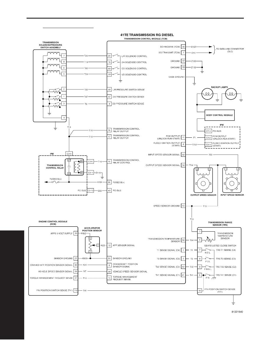 Chrysler RG Voyager  Manual - part 1331