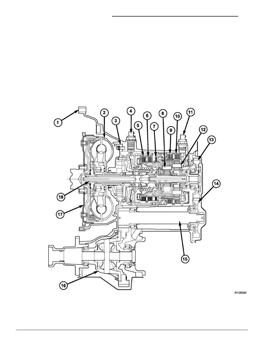 Chrysler Rg Voyager Manual Part 1062 Diagrams Diagnosis Cluthces Hydraulic Clutch Adjusting Removal