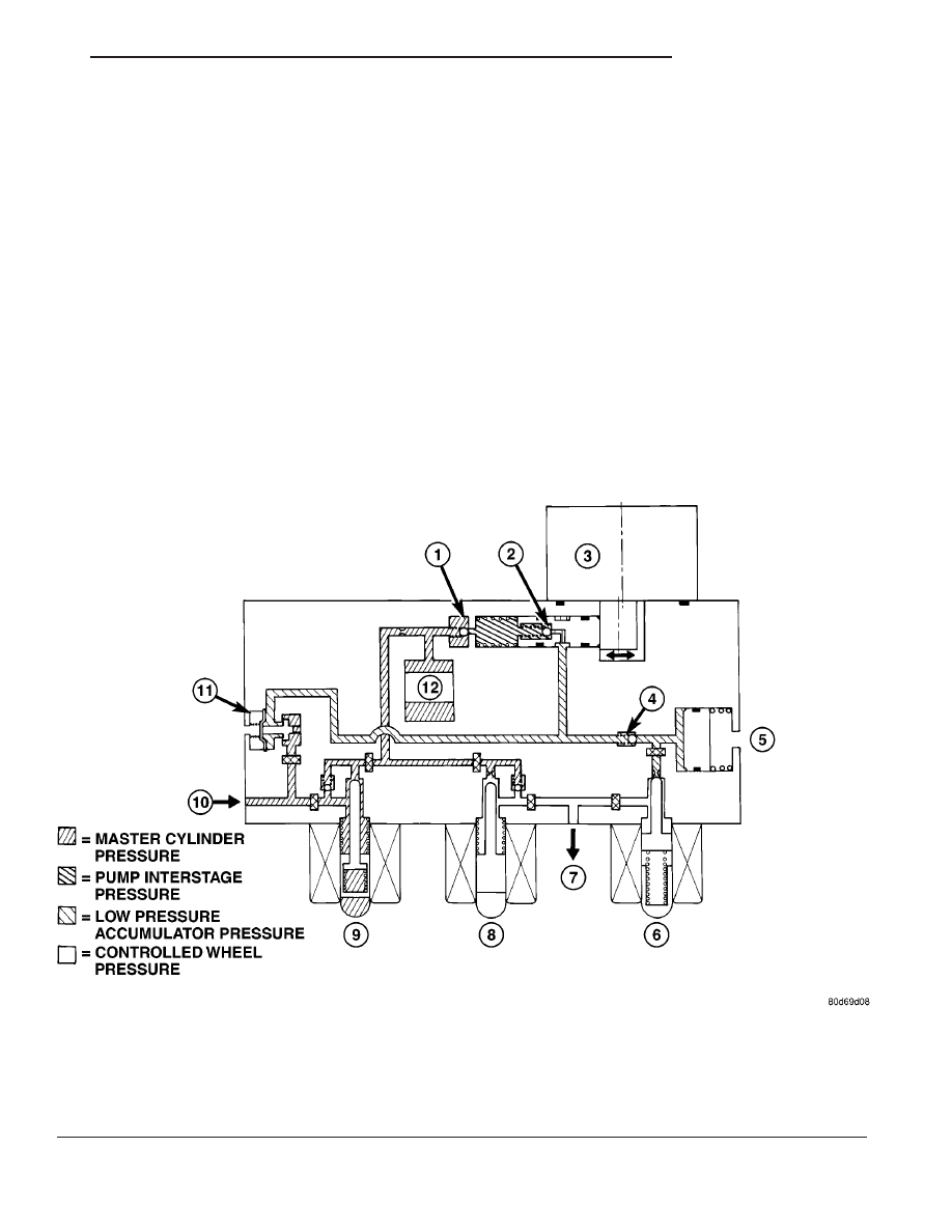 Front Axle Diagram Of 2004 Chrysler Sebring Electrical Wiring Diagrams Schematics Wheel For Light Switch U2022 2006 Fuse