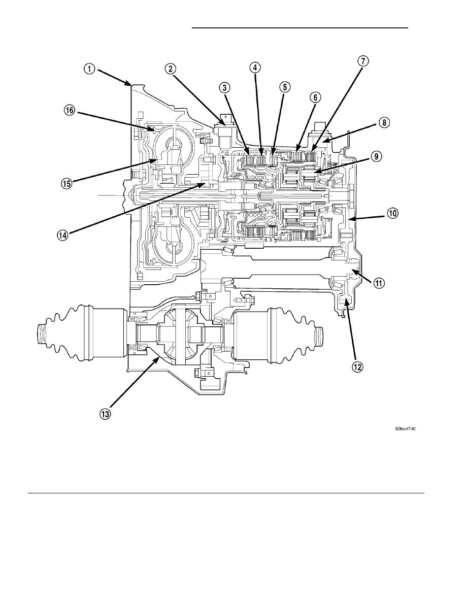 Chrysler Town Dodge Caravan Manual Part 392 Diagrams Diagnosis Cluthces Hydraulic Clutch Adjusting