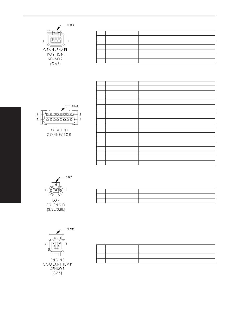 Chrysler 3 8 Engine Diagram Temp Sensor Wiring Library Dodge Caravan 8l Town Manual Part 678