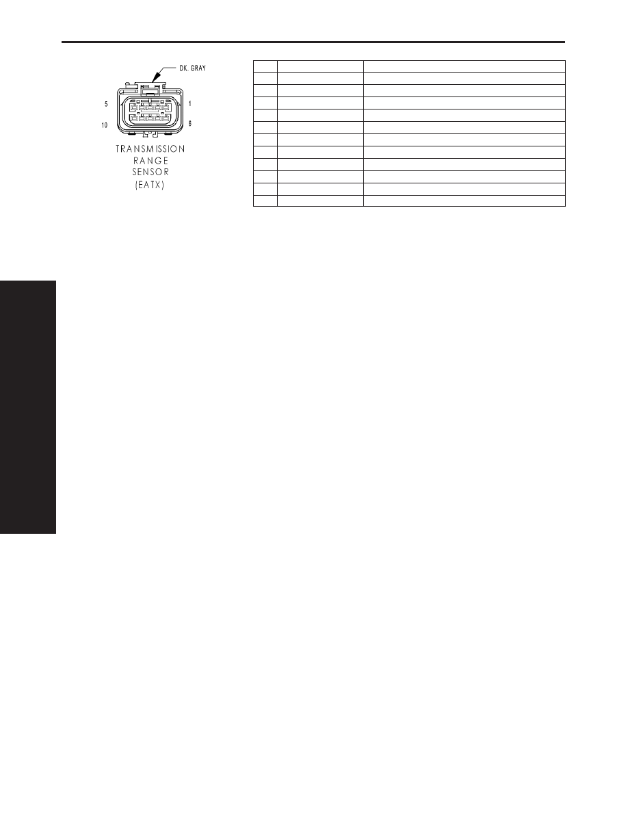 Chrysler Town, Dodge Caravan  Manual - part 1074