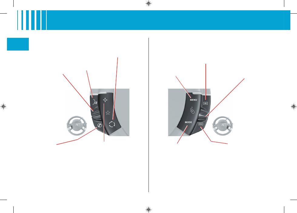Citroen Grand C4 Picasso / Citroen C4 Picasso  Руководство
