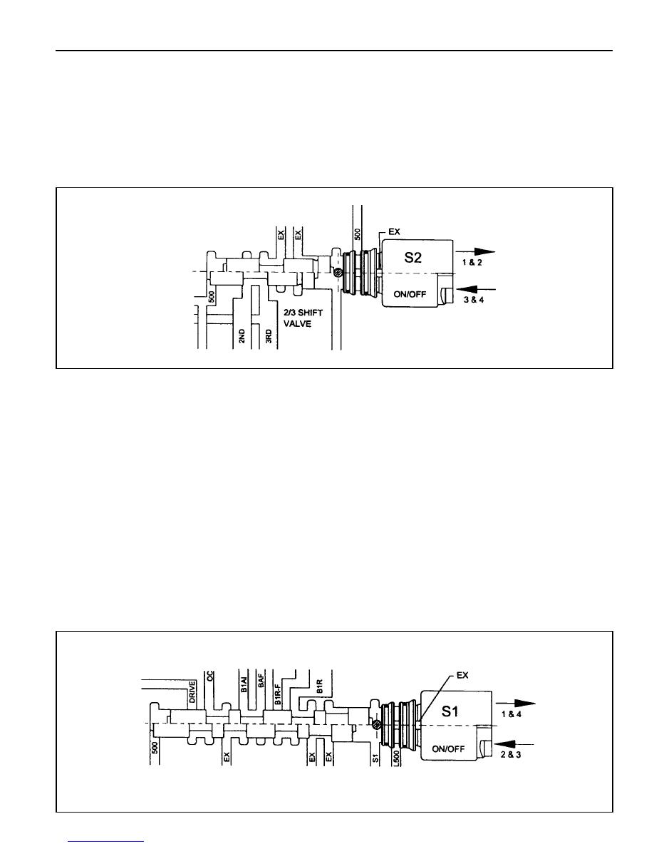 Wondrous Korando Wiring Diagrams Book Wiring Diagram Wiring Cloud Philuggs Outletorg