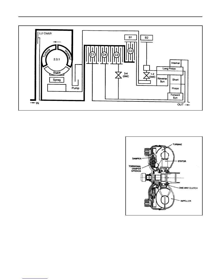 Admirable Daewoo Korando Manual Part 250 Wiring Cloud Ratagdienstapotheekhoekschewaardnl