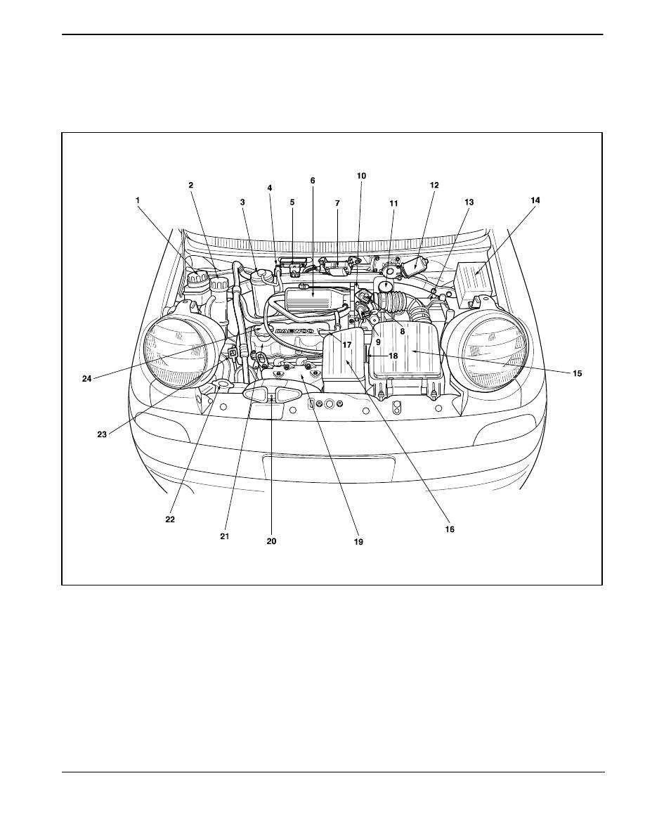daewoo matiz (2003 year) manual part 1general engine information 1a \u2013 3 component locator