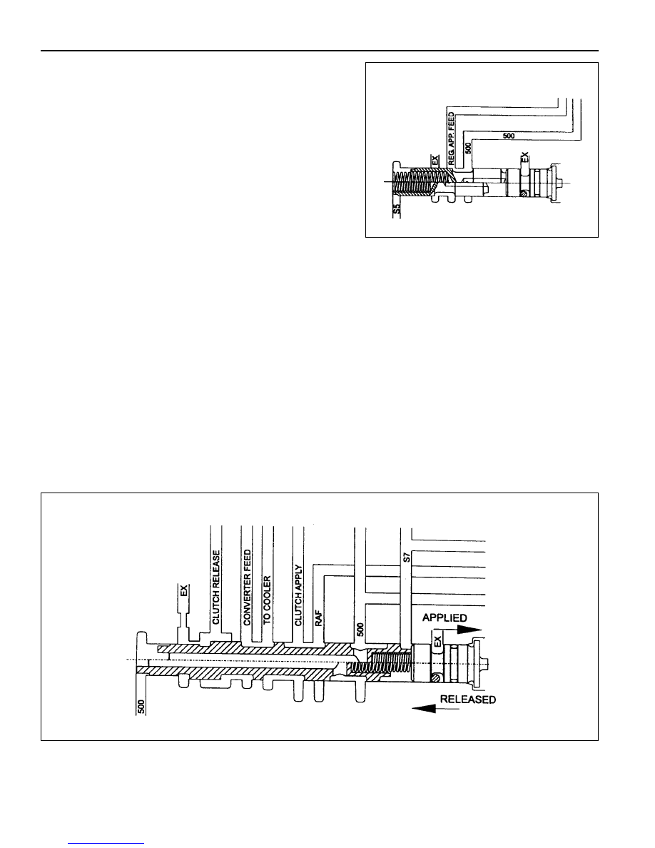 Sensational Daewoo Musso Manual Part 252 Wiring Cloud Ratagdienstapotheekhoekschewaardnl