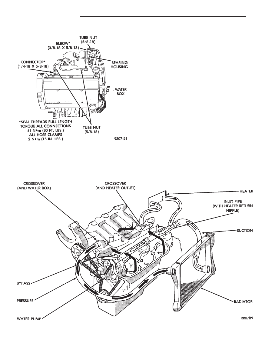 1993 dodge spirit wiring diagram
