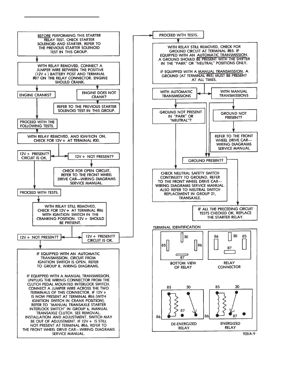 Chrysler Le Baron Dodge Dynasty Plymouth Acclaim Manual Part 271