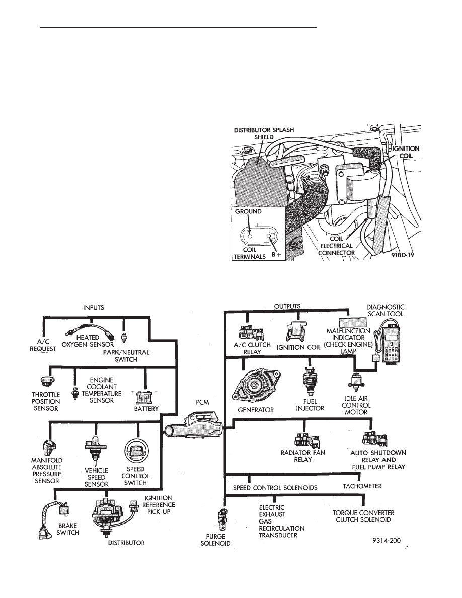 2 2l/2 5l single point fuel injection—general diagnosis  index  page  page  fuel  system diagram