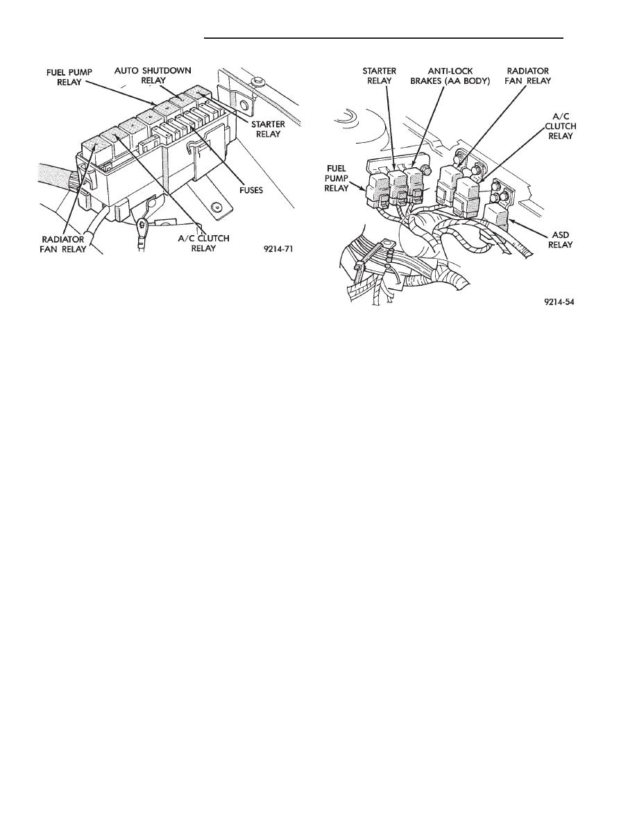 Chrysler Le Baron Dodge Dynasty Plymouth Acclaim Manual Part 293 Fuel Pump Diagram