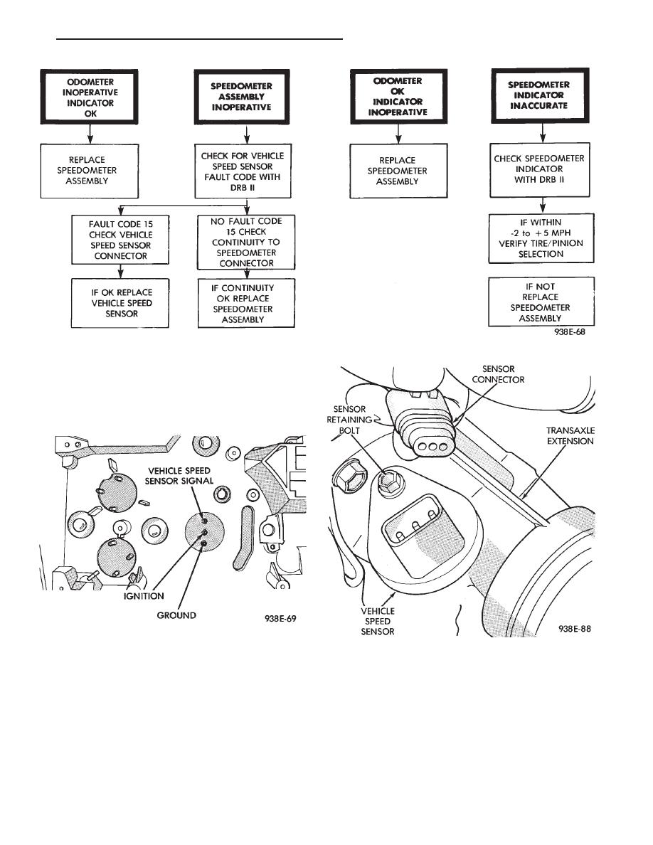 Chrysler Le Baron, Dodge Dynasty, Plymouth Acclaim. Manual ... on chrysler new yorker, chrysler lebaron forum, chrysler laser, chrysler lebaron problems, chrysler lebaron motor,