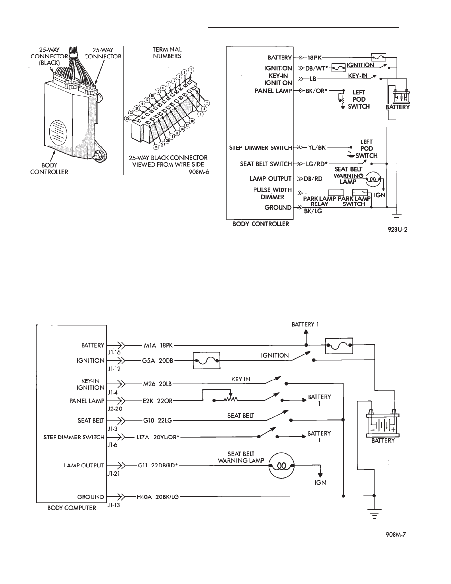 Ignition System Diagram On 1993 Dodge Dynasty Trusted Wiring Diagrams 1990 Light Chrysler Le Baron Plymouth Acclaim Manual Part 361