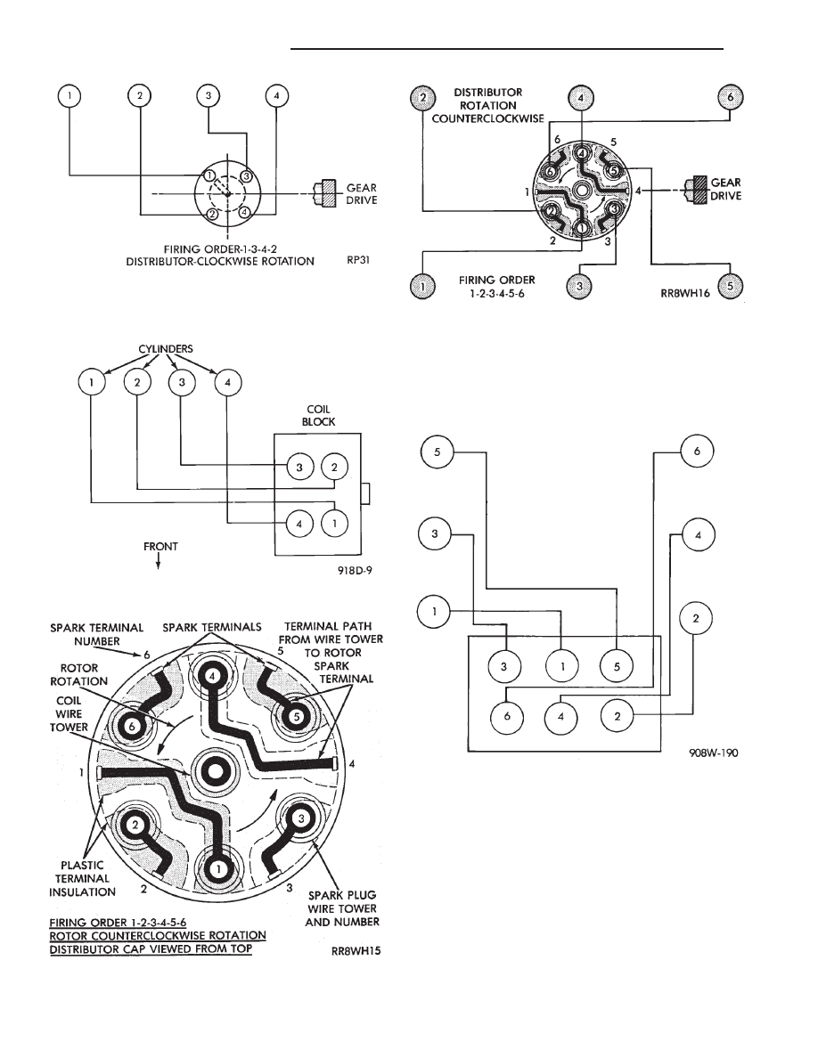 Example Ignition Charging Starting Circuits