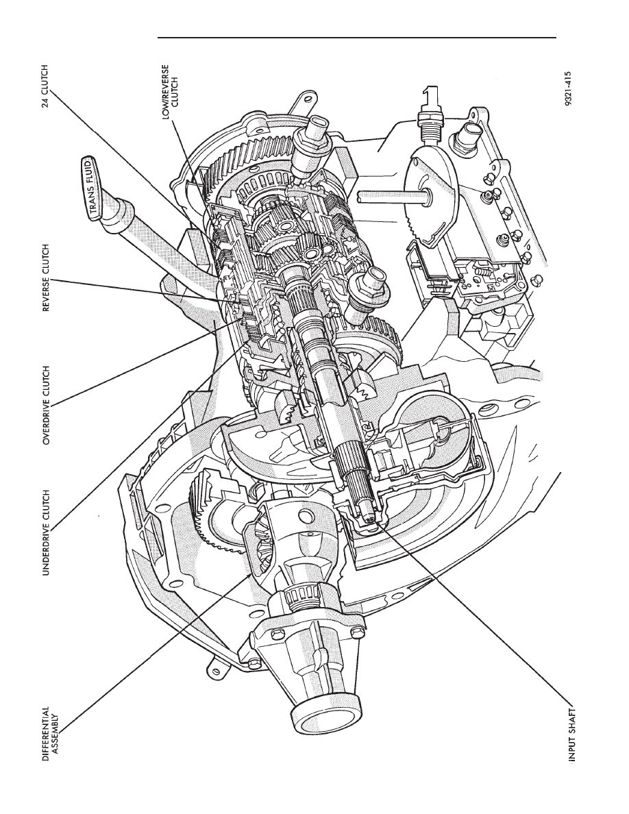 Chrysler Le Baron Dodge Dynasty Plymouth Acclaim Manual Part 120 Diagrams Diagnosis Cluthces Hydraulic Clutch Adjusting