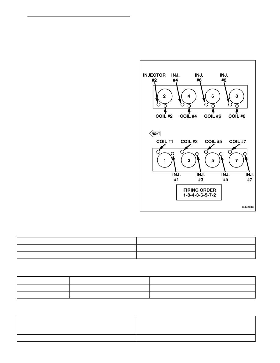 Dodge Dakota Nd Manual Part 259 Firing Order 3 6 Engine 37l V