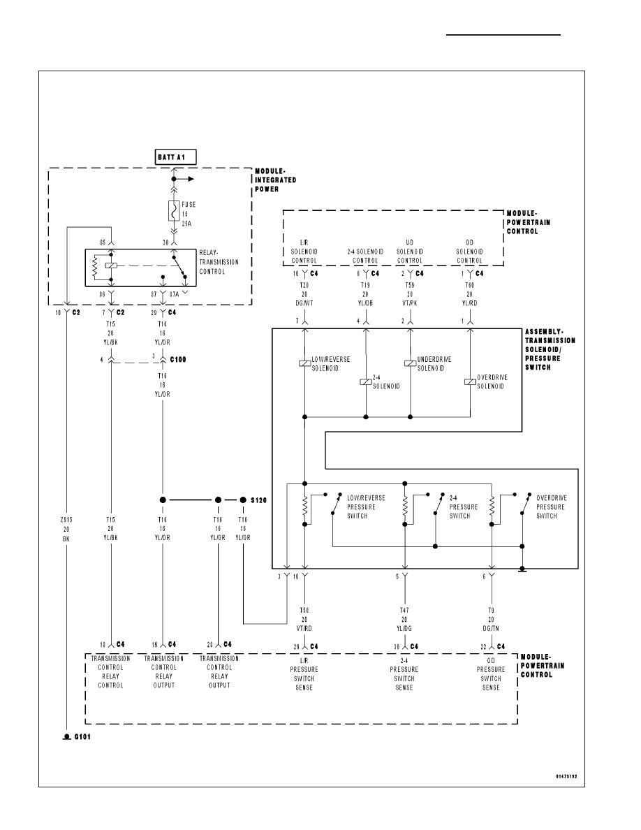 Dodge Dakota (ND). Manual - part 957Zinref.ru