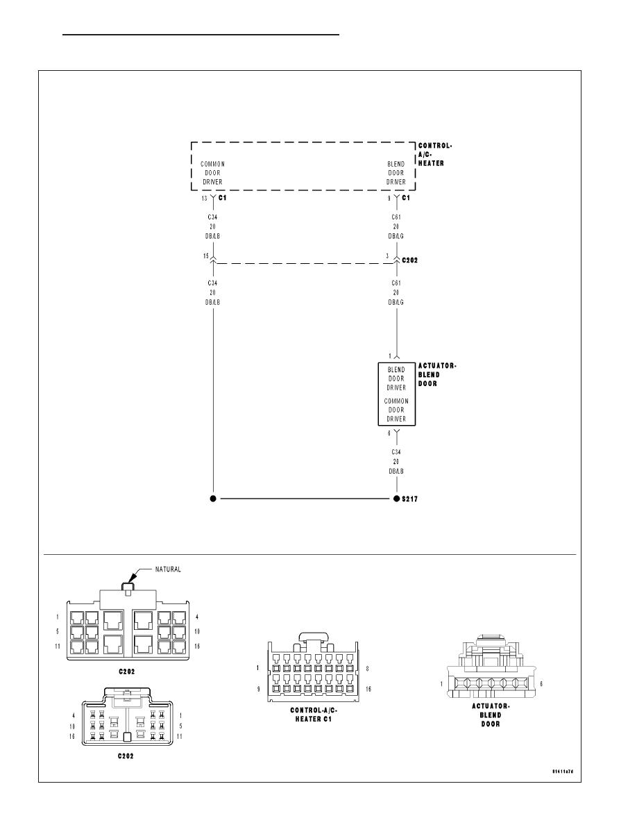 2000 Dodge Dakota Drivers Door Diagram Electrical Wiring Diagrams Schematic Blend Data U2022 1996