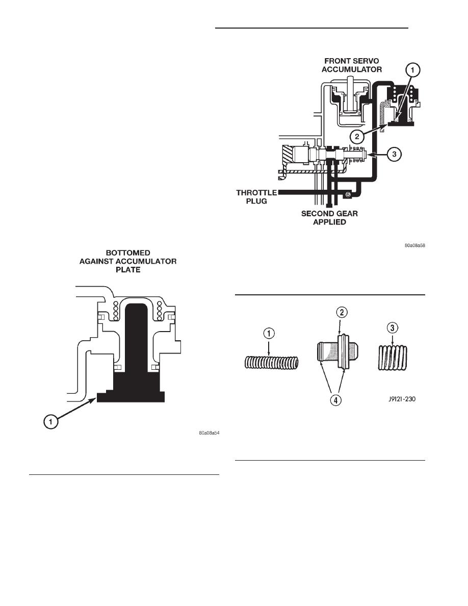 Dodge Dakota (R1)  Manual - part 668