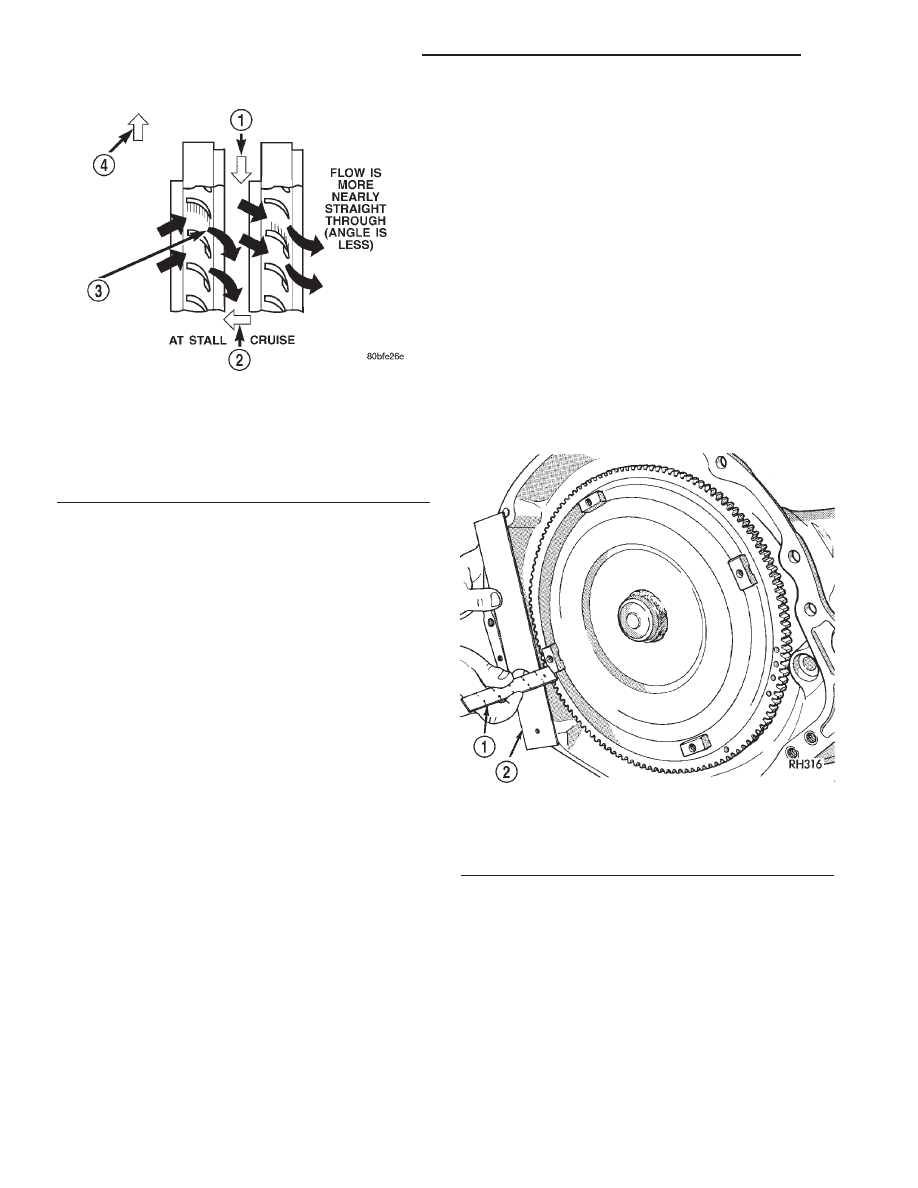 Dodge Dakota (R1)  Manual - part 686