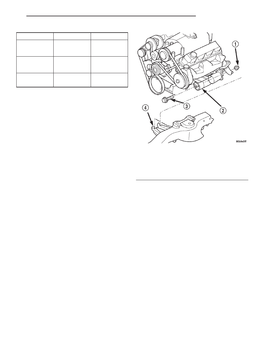 Dodge Durango Dn Manual Part 425