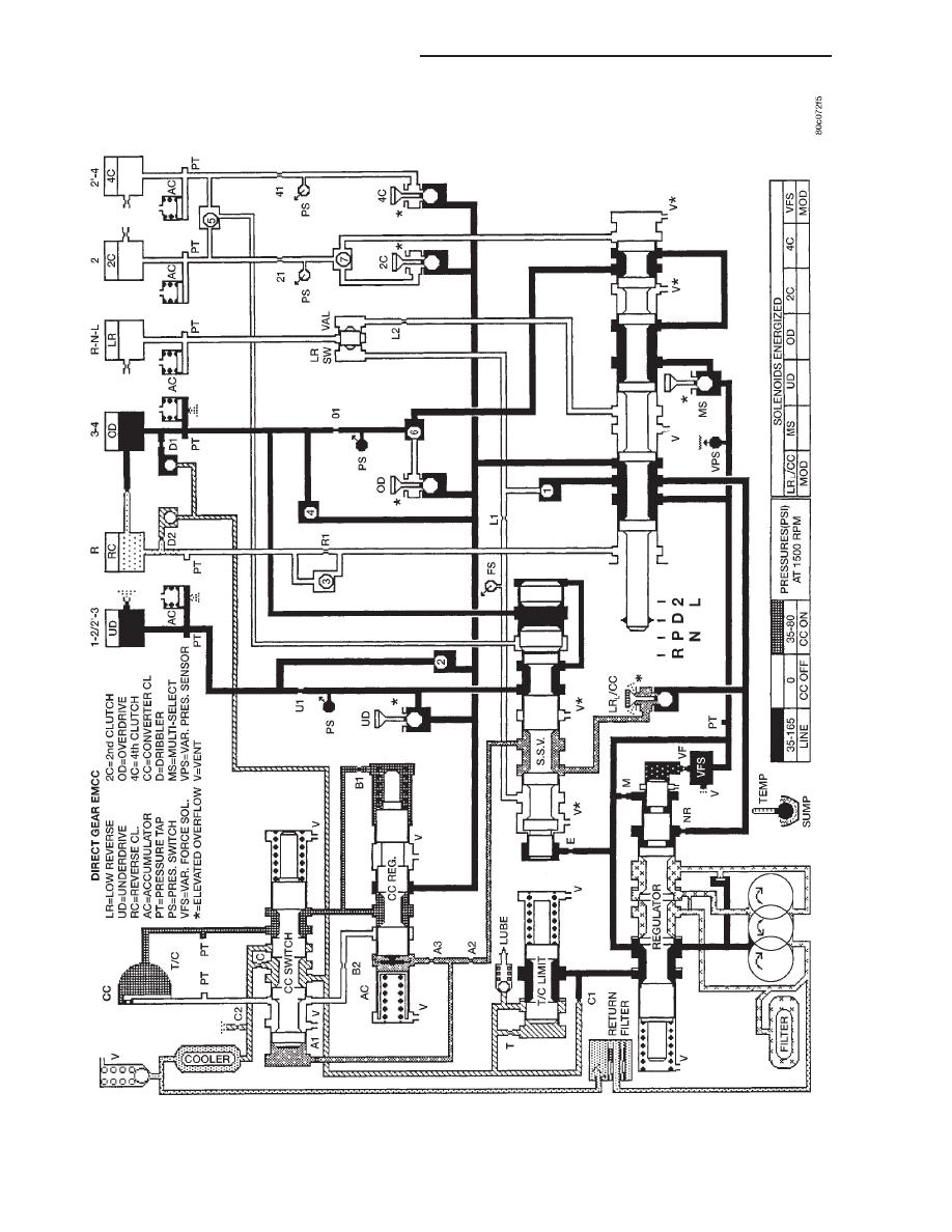 Dodge Durango Vent Diagram Manual Dakota Wiring Harness Dn Part 135 Rh Zinref Ru 1999 Engine