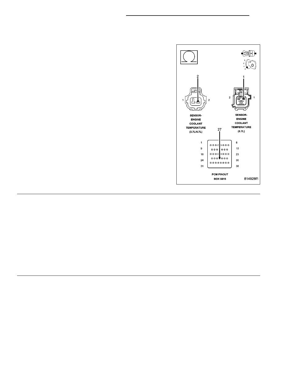 Dodge Durango (HB). Manual - part 777 on