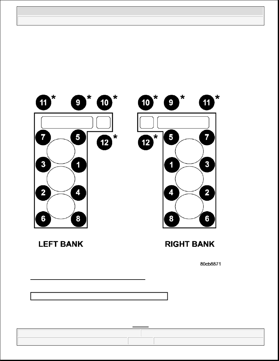 cylinder head tightening sequence manual