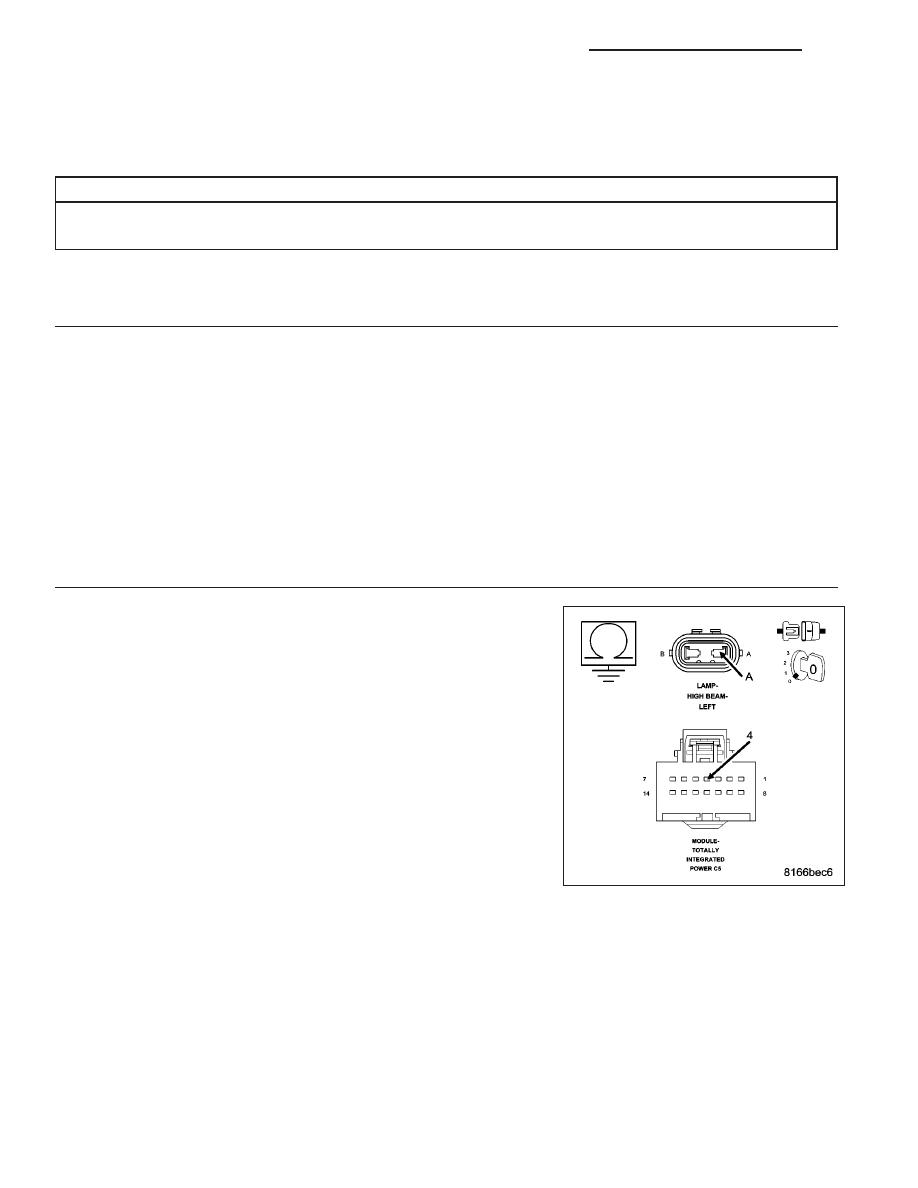Dodge Caliber  Manual