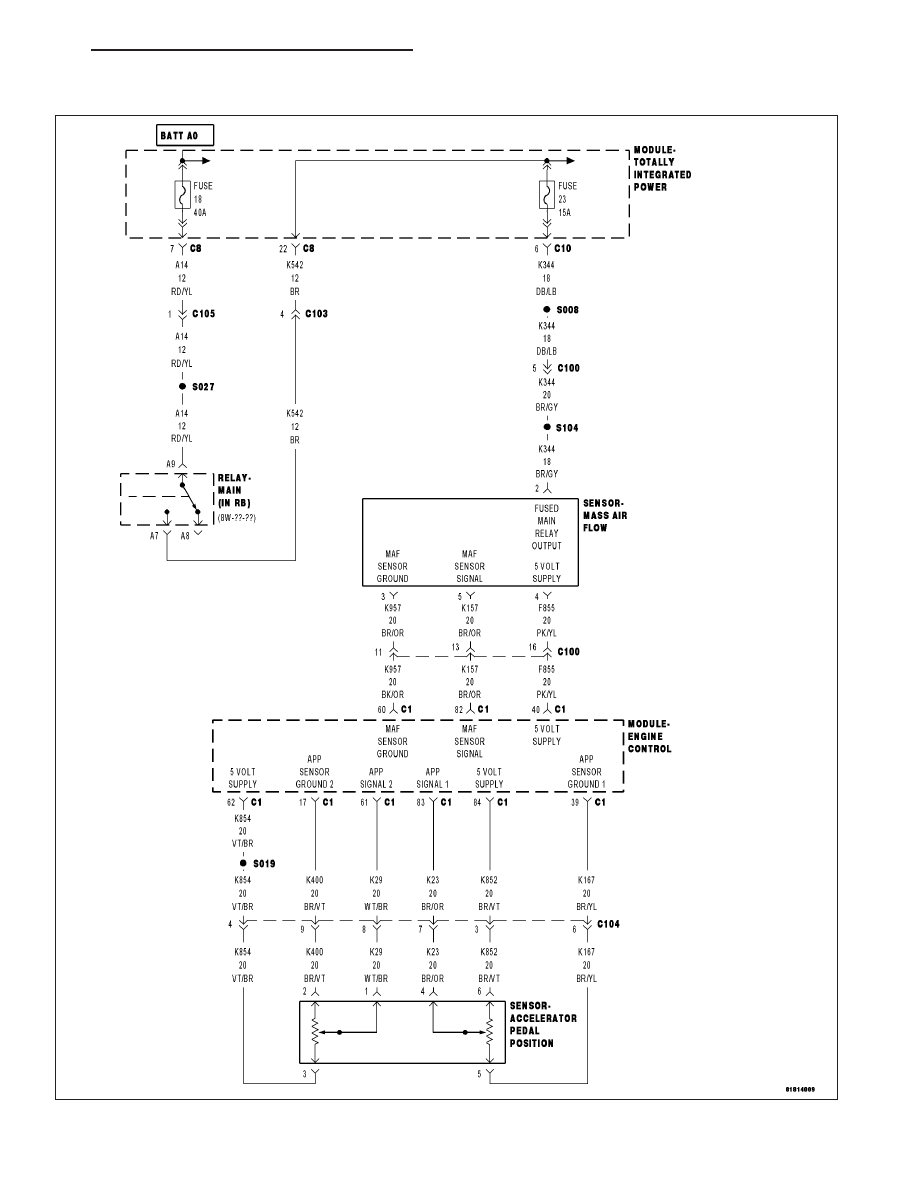 Dodge Caliber Wiring Diagram User Manuals ~ Wiring Diagram And Schematics