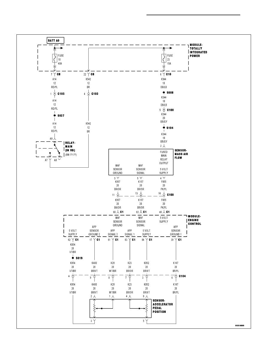 Dodge Caliber  Manual - part 1013