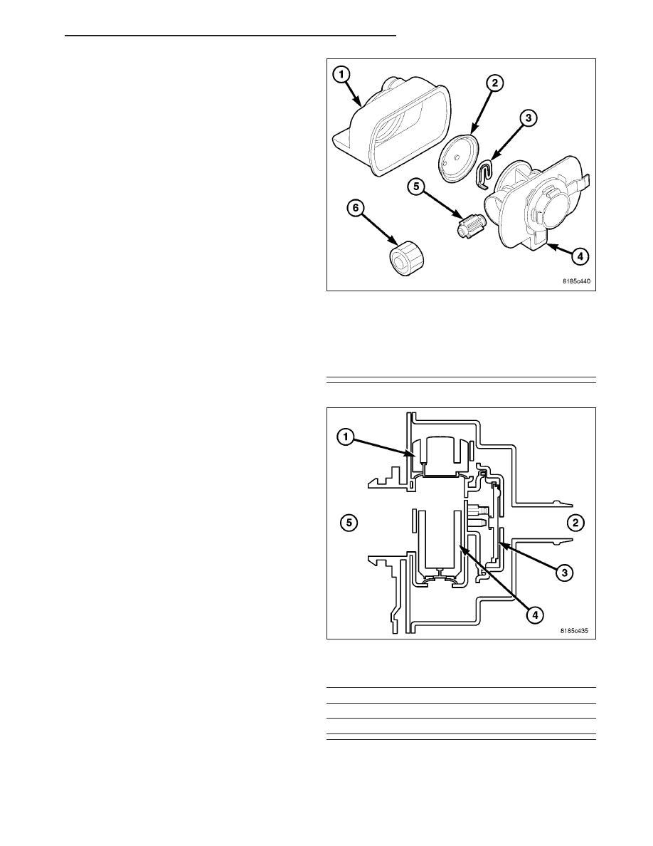 Dodge Caliber. Manual   part 40