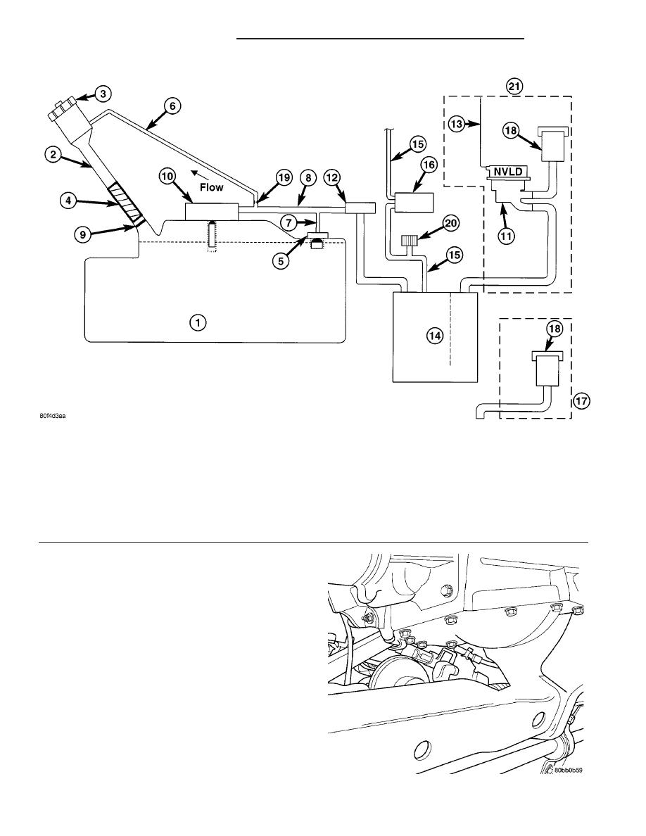 Srt 4 Wiring Harnes Diagram - Complete Wiring Schemas