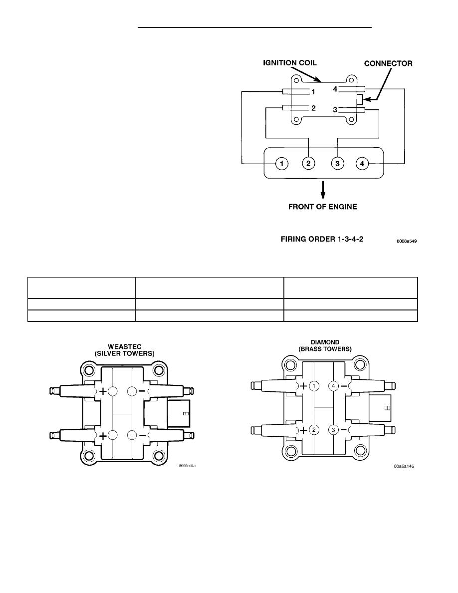 Dodge Neon / Neon SRT-4. Manual - part 89Zinref.ru