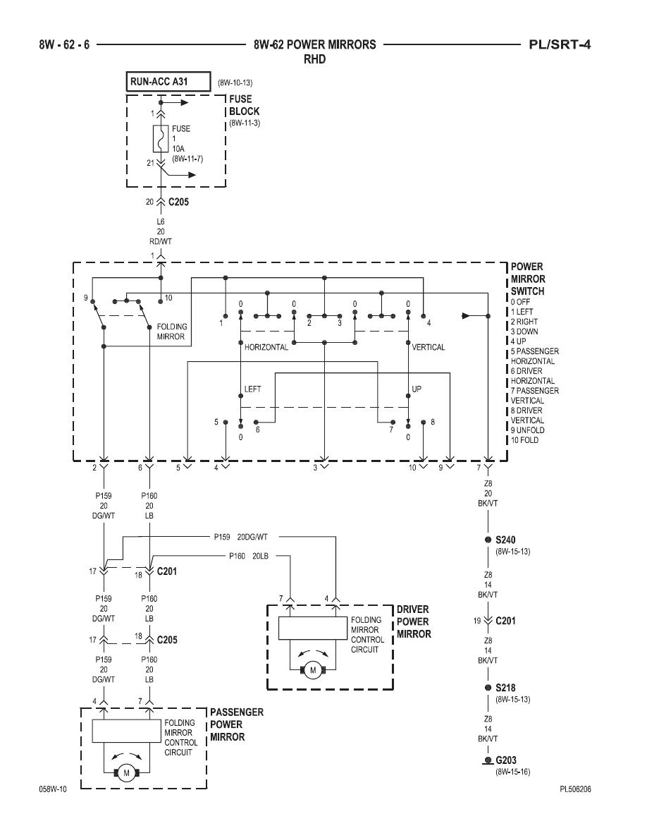 srt 4 fuse box wiring library 2001 Windstar Fuse Box Diagram manual part 189