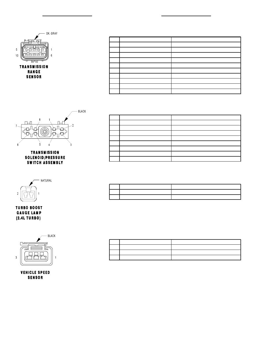 Dodge Neon Srt 4 Manual Part 209 Wiring Transmission Range Sensor Dk Gray 10 Way