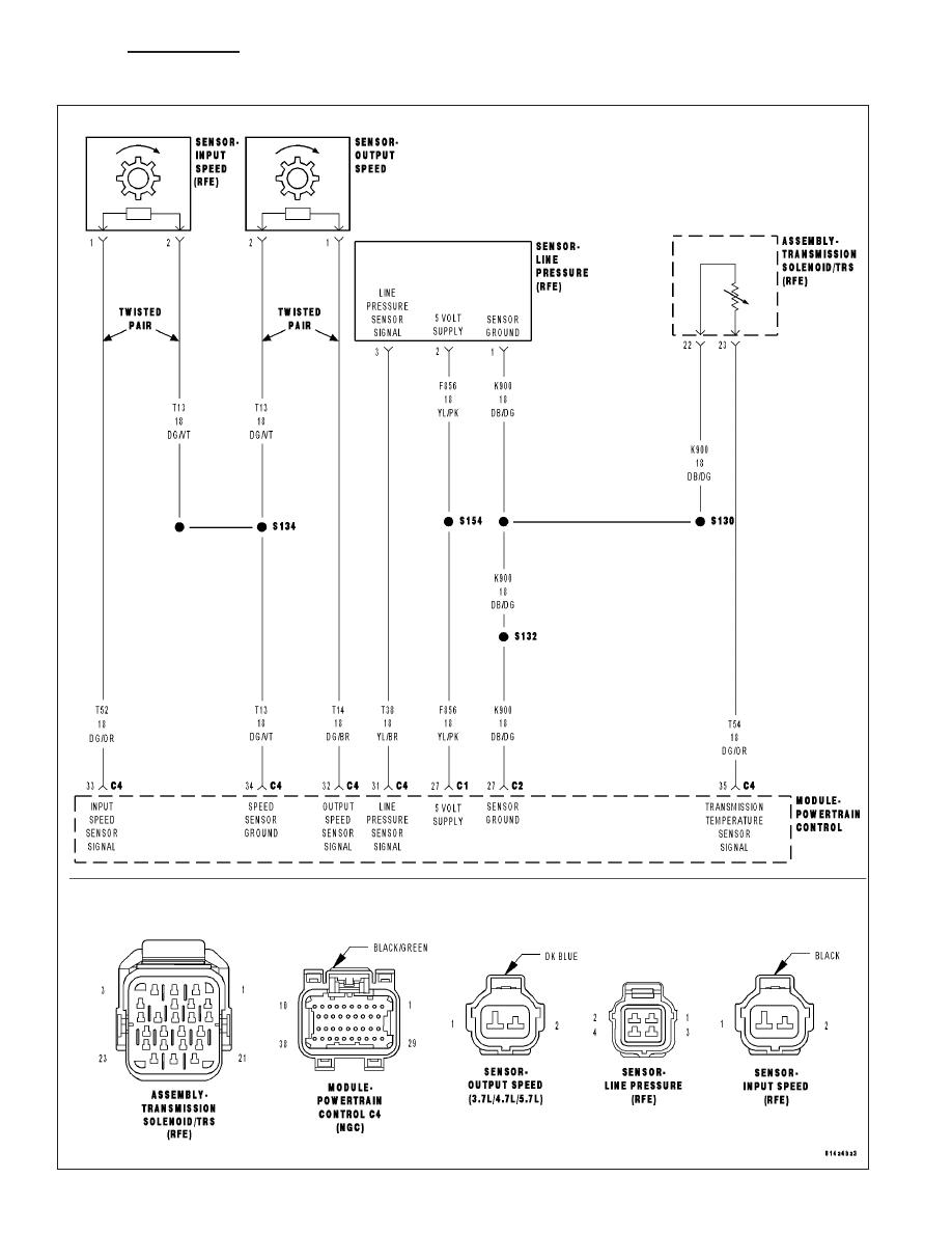 P0711-TRANSMISSION TEMPERATURE SENSOR PERFORMANCE