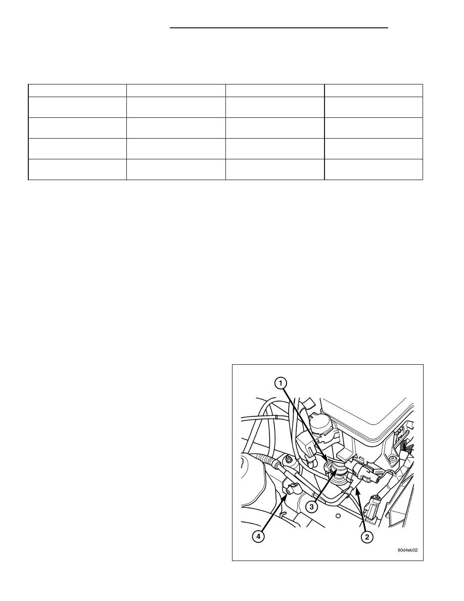 Dodge Ram Truck 1500-2500-3500  Manual - part 2085