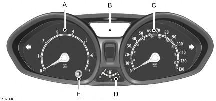 ford b max отключить спидометр