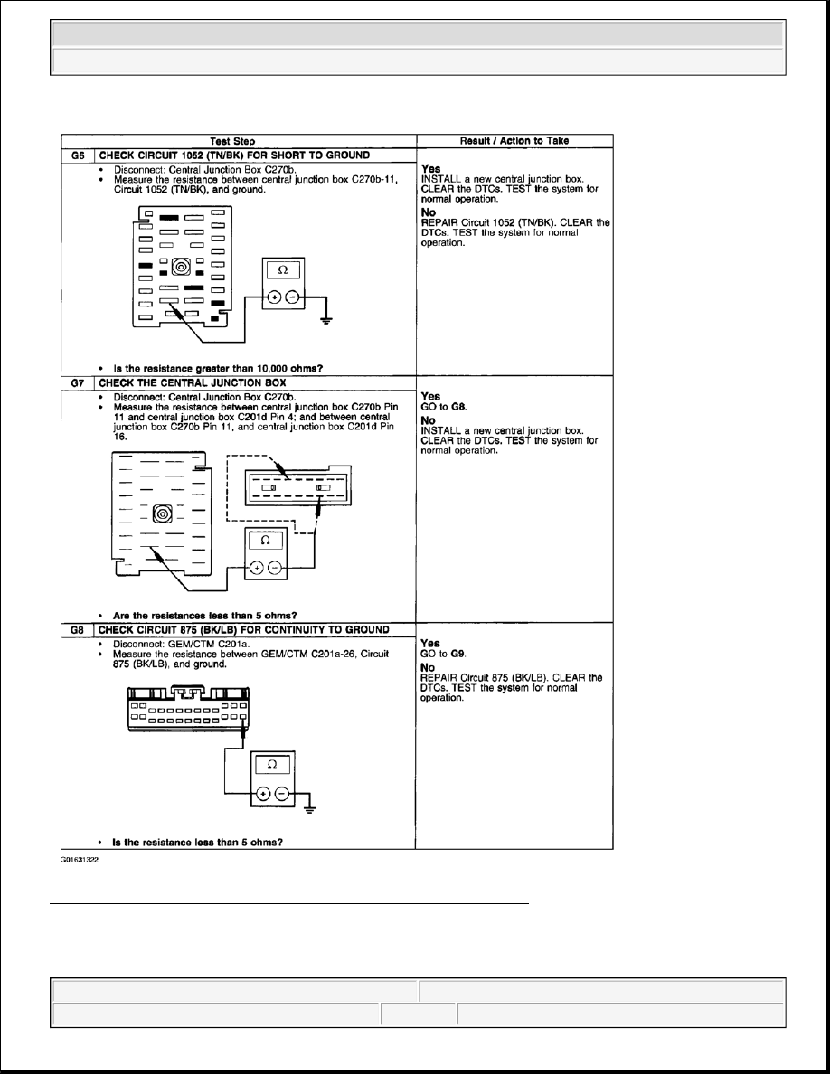 ford central junction box repair