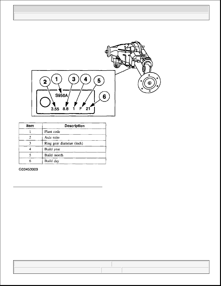 Ford F150 Pickup  Instruction - part 639