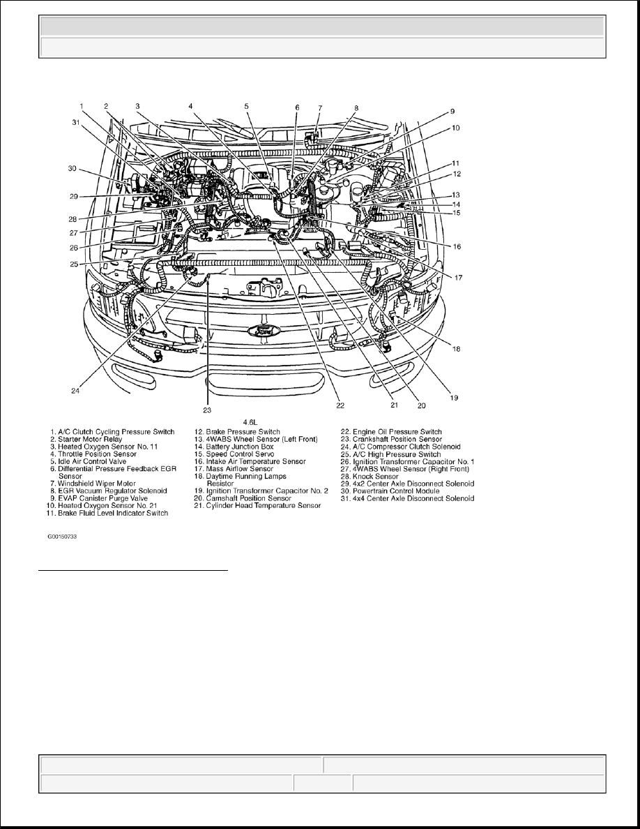 Audi 4 2 Engine Diagram Front Ford F150 Pickup Instruction Part 677 Compartment 46l Courtesy Of Motor Co