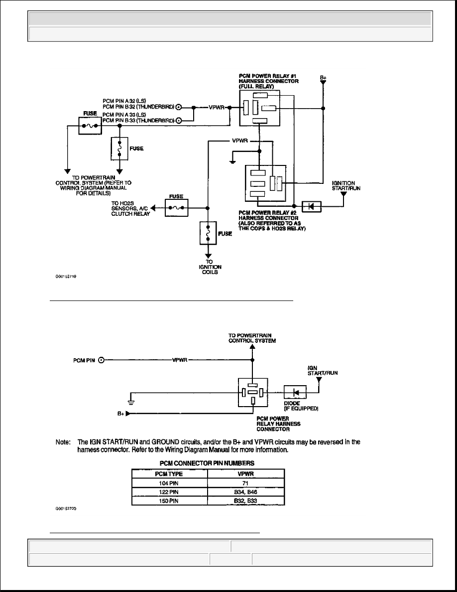 Ford F150 Pickup Instruction Part 1460 Power Relay Wiring Diagram 169 Identifying Circuits Ls Thunderbird Courtesy Of Motor Co