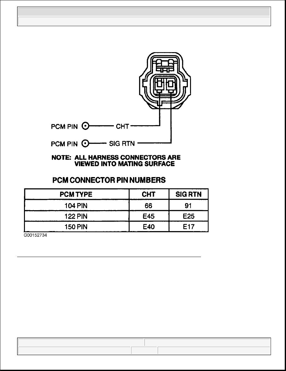 Ford F150 Pickup Instruction Part 1478 F 150 Dlc Wire Schematics