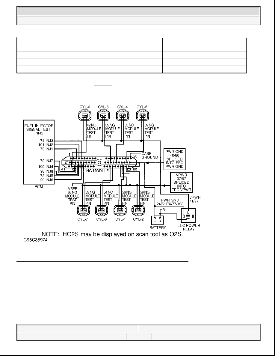Ford F150 Pickup  Instruction - part 1501