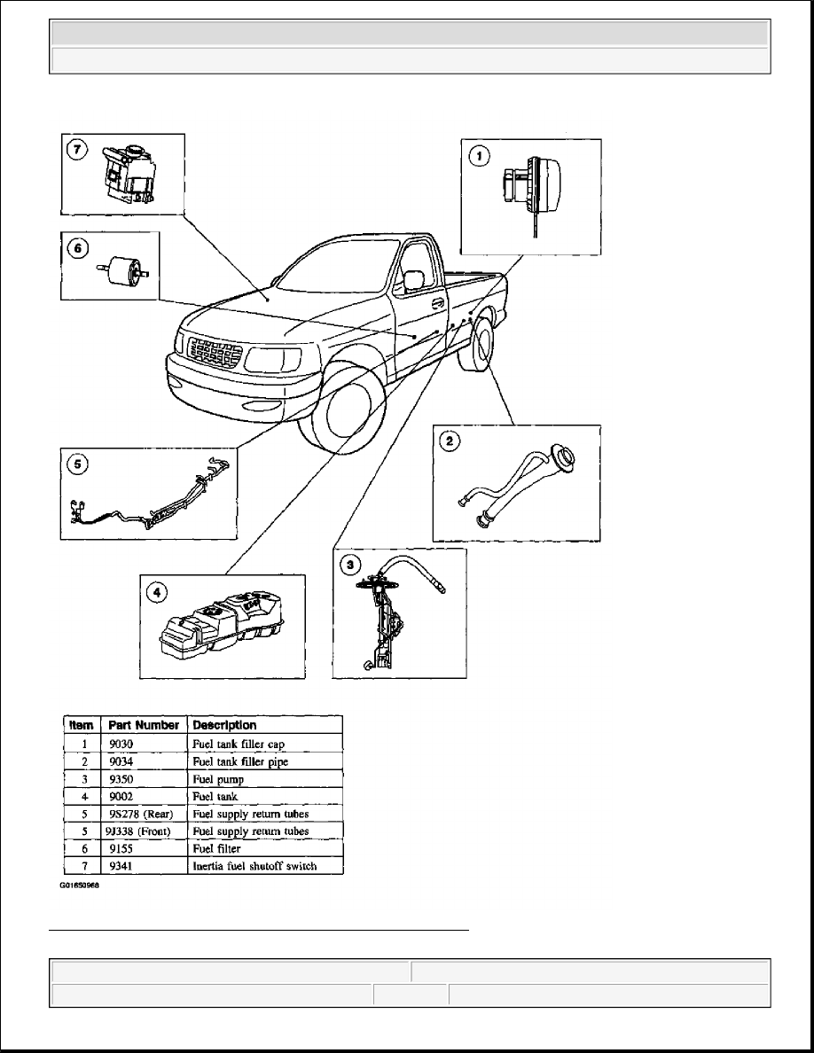 Ford F150 Pickup Instruction Part 1168 Fuel Pump Inertia Shut Off Switch 3 Identifying Tank And Lines Component Location Courtesy Of Motor Co