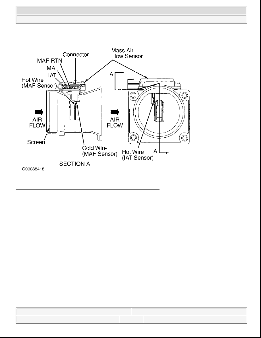 23: cross-sectional view of mass airflow sensor (with ibt) courtesy of ford  motor co